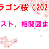 【ドラゴン桜2/2021】キャスト相関図まとめ!坂本と米山の目的とは?